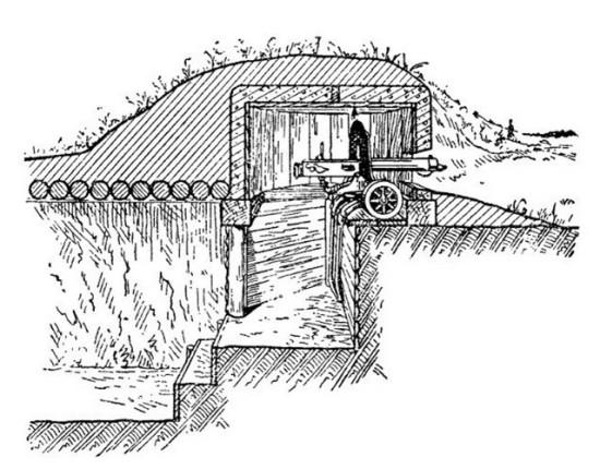 Разрез пулемётного гнезда, оборудованного противоосколочным колпаком ЖБОТ